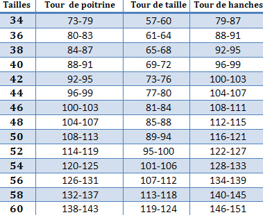 Tour de taille - mensurations