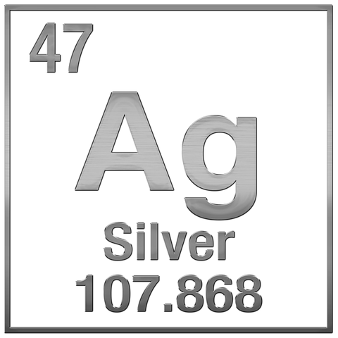 Why is silver ag on the periodic table images periodic table of colloidal silver two farm kids natural foods urtaz Images