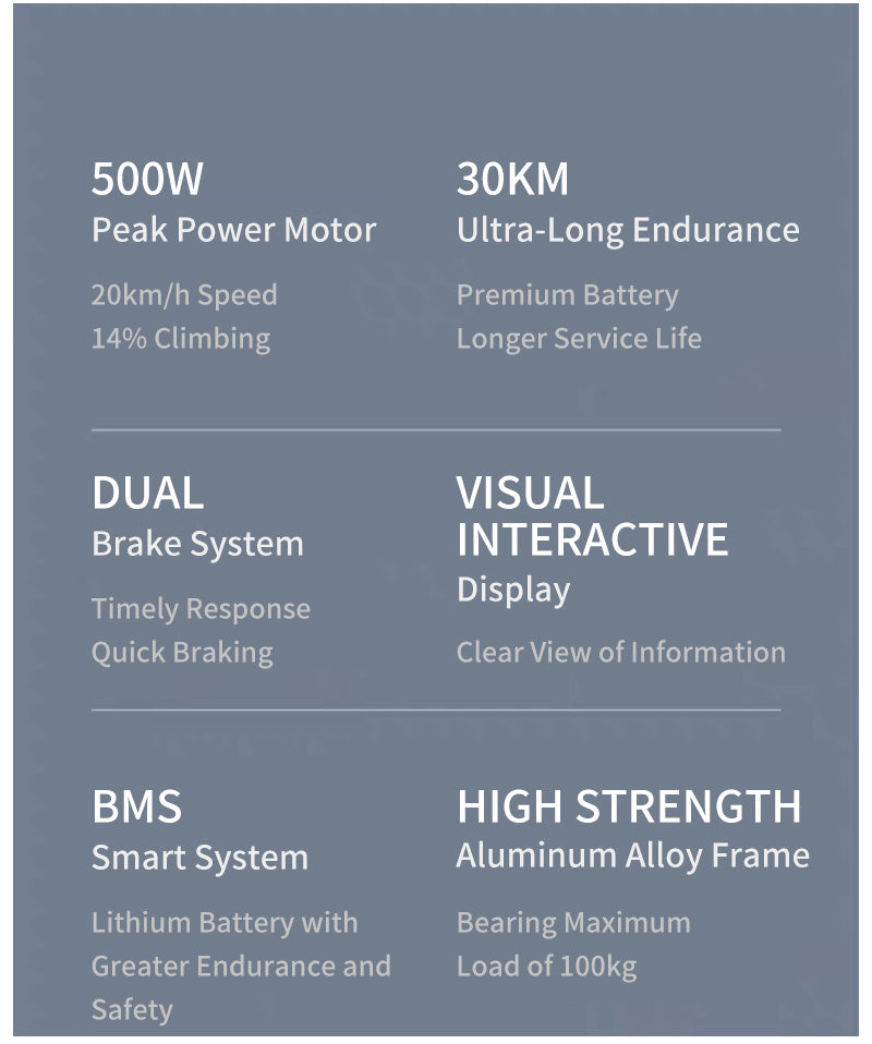 500W Peak Power Motor 20km/h Speed 14% Climbing 30KM Ultra-Long Endurance Premium Battery Longer Service Life DUAL Brake System Timely Response Quick Braking VISUAL INTERACTIVE Display Clear View of Information Smart System BMSLithium Battery with Greater Endurance and Safety  HIGH STRENGTH Aluminum Alloy Frame Bearing Maximum Load of 100kg
