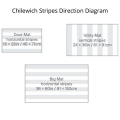 Chilewich Floor Mat Stripes Direction Diagram