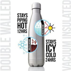 Double-Wall Insulated Stainless Steel Water Bottle (BPA Free)