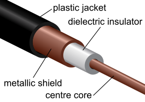 Coaxial Cable Makeup
