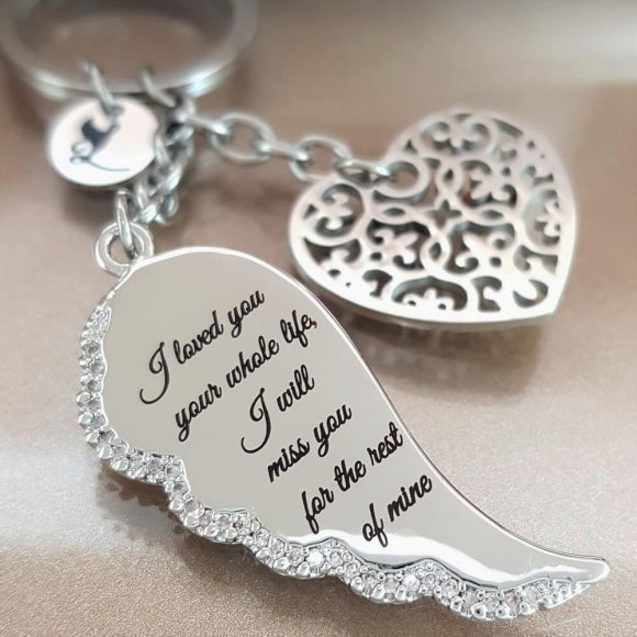 "<img src=""I_Miss_You_Forever_Angel_Wing_Keychain_1.jpg"" alt=""Angel Jewelry - I'll Miss You Forever Angel Wing Keychain - 1"">"