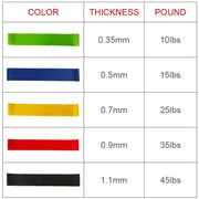 Homefitness.asia Workout Resistance Bands Latex Fitness Bands for Sports Exercise Elastic Gymnastic band Training  Gum Fitness Equipment