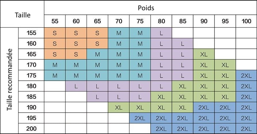 Tableau Taille Poids T-Shirts