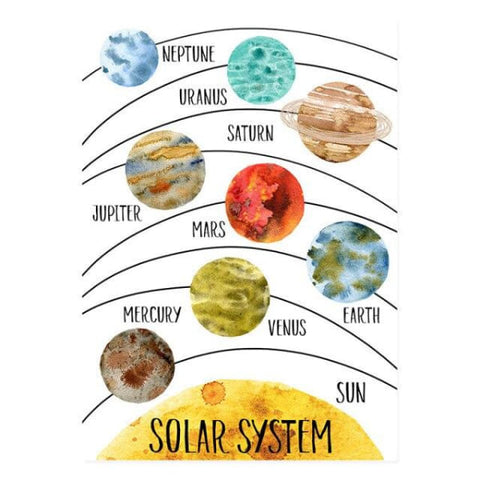 poster dessin systeme solaire