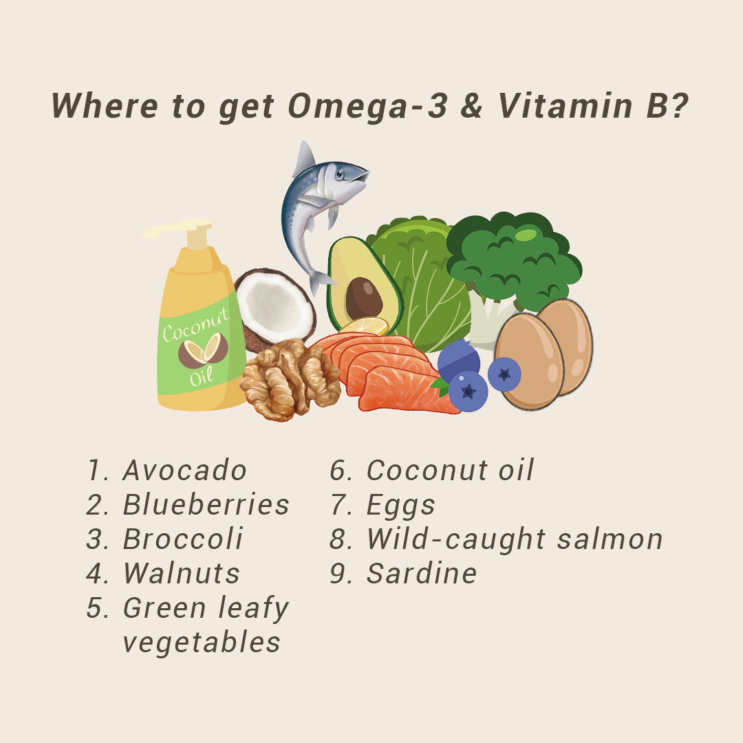 Where to get Omega 3 and Vitamin B