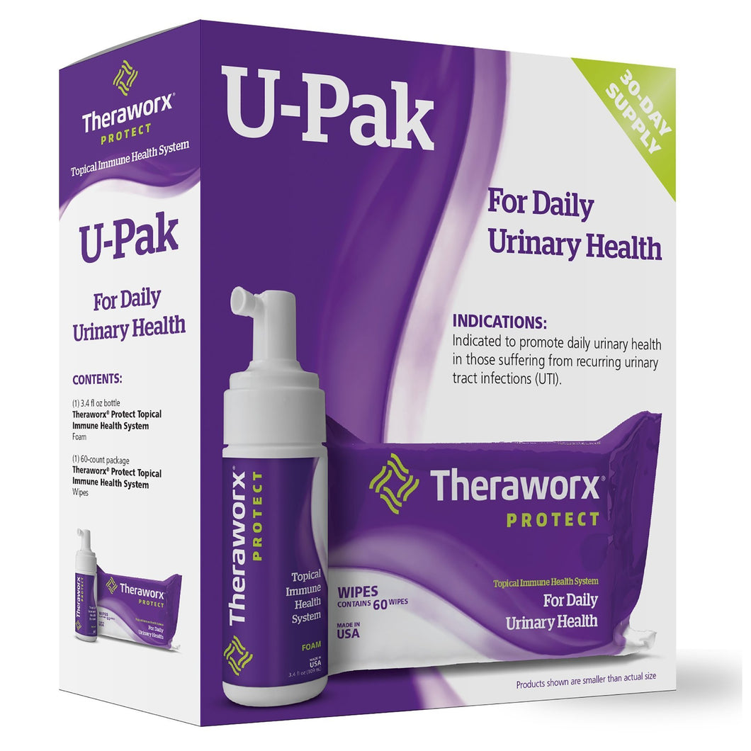 Urinary Health Kit Theraworx® U-Pak