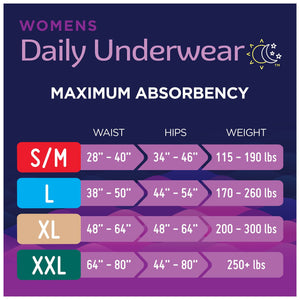 Female Adult Absorbent Underwear Prevail® For Women Daily Underwear Pull On with Tear Away Seams X-Large Disposable Heavy Absorbency