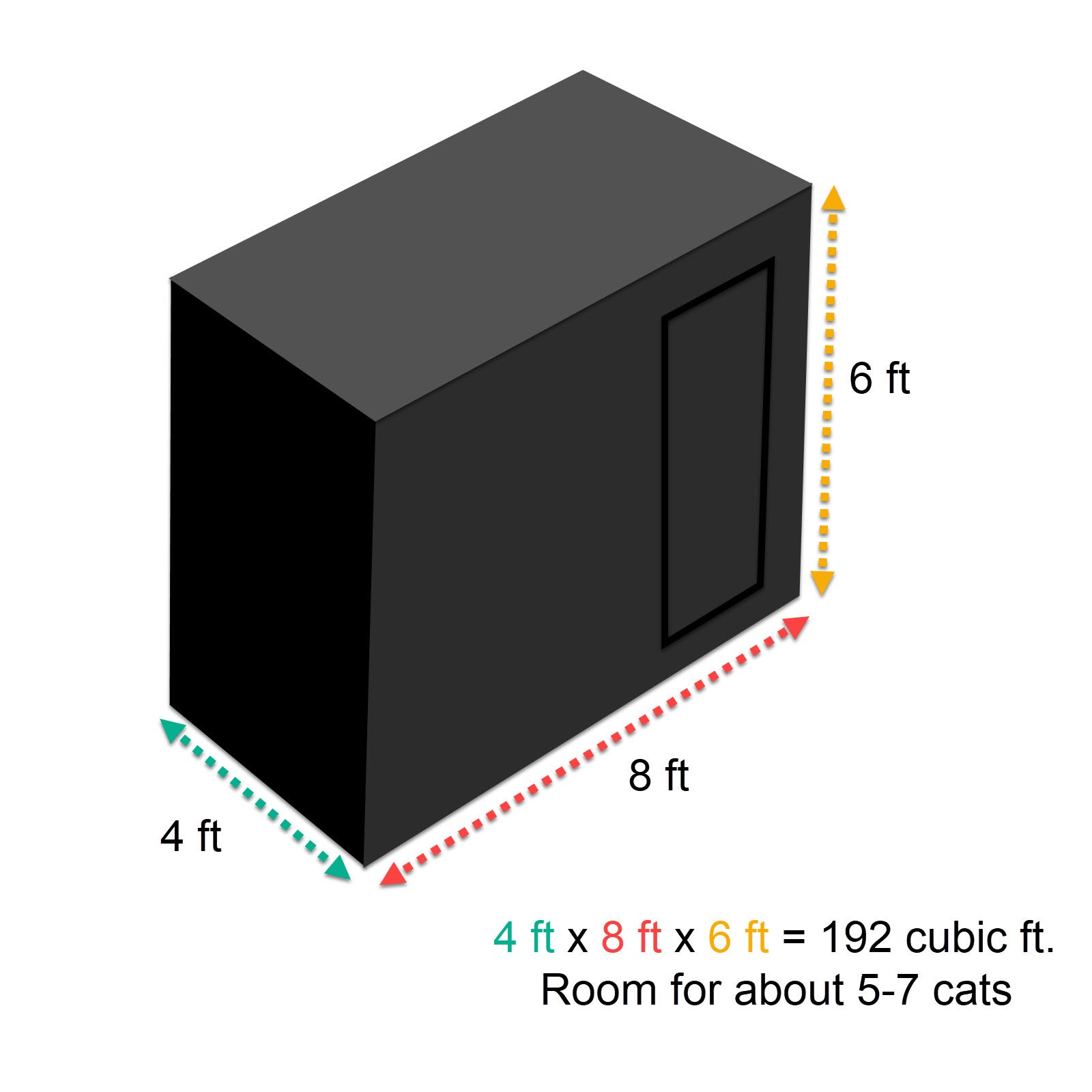 diagram of catio dimensions and cubic feet