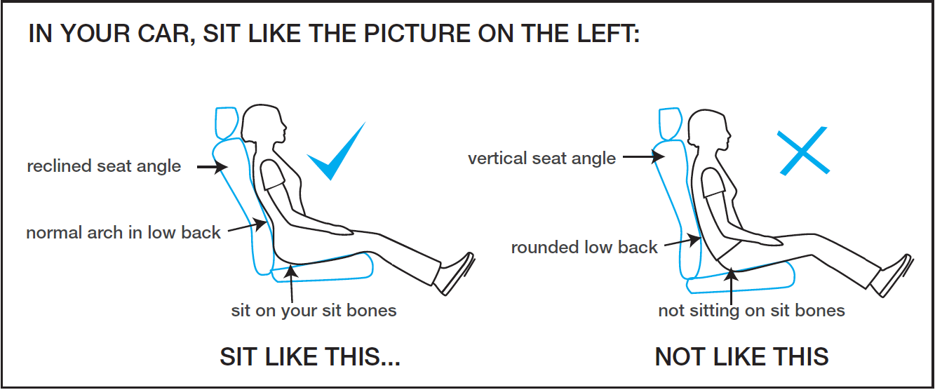In your car, sit like the picture on the left