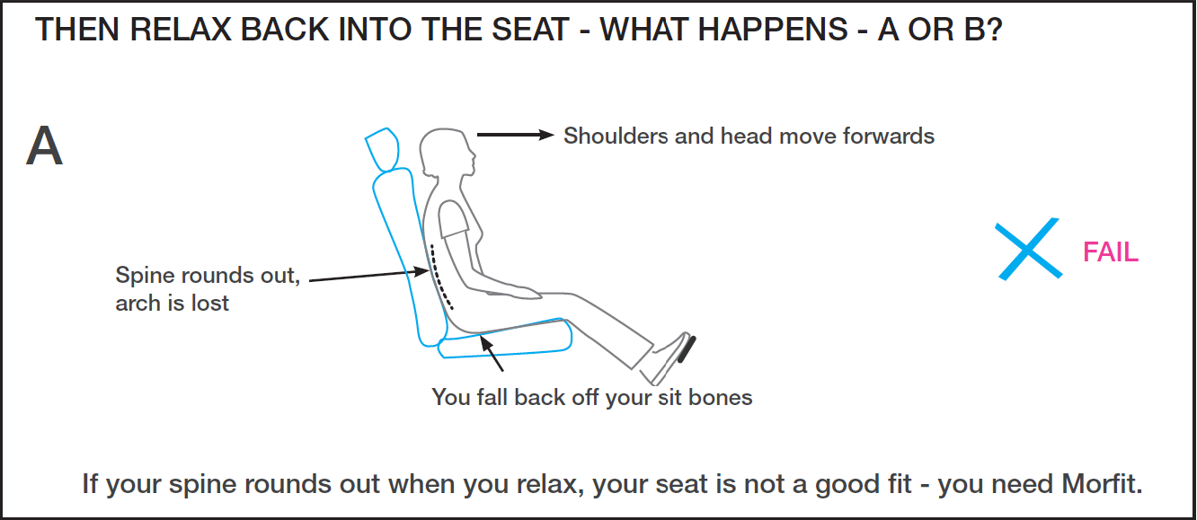 then relax back into the seat - what happens? A or B?