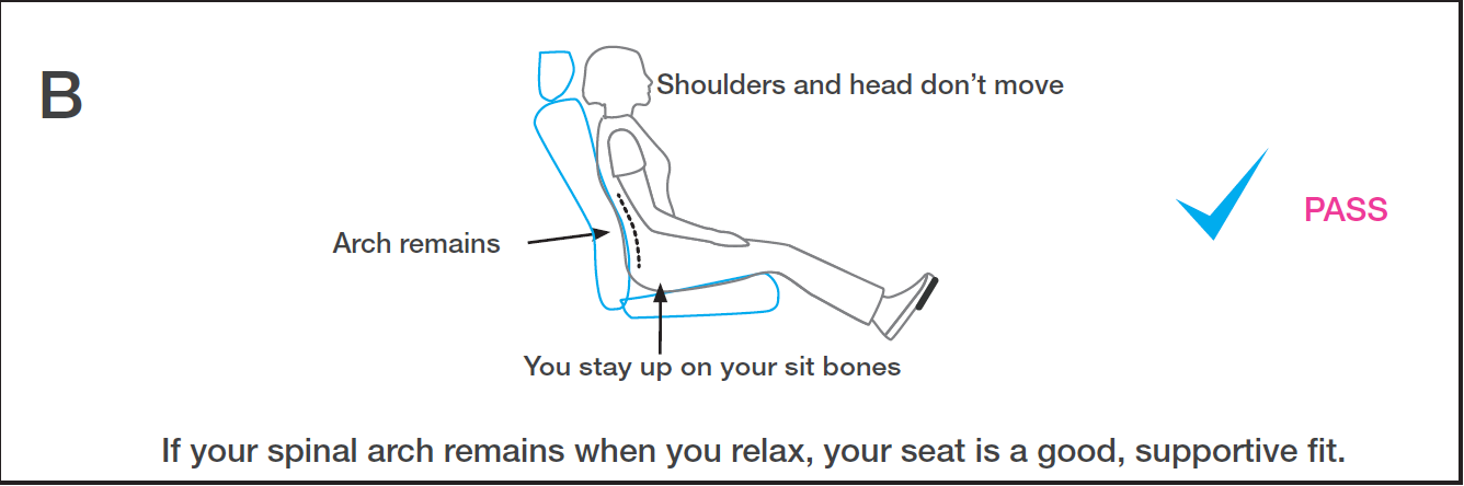 If your spinal arch remains when you relax, your seat is a good, supportive fit.