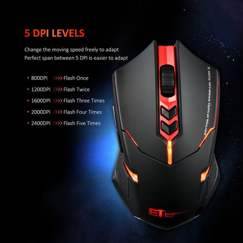God Mode Wireless Gaming Mouse - Wireless Wanted