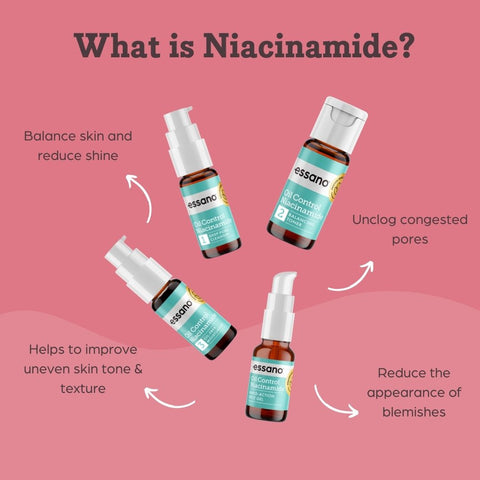What is Niacinamide?