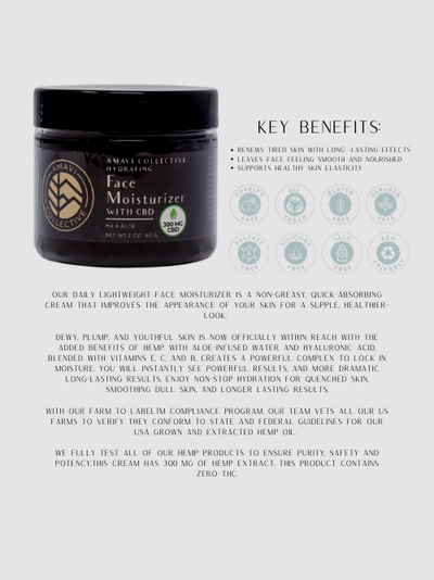 Hemp Hydrating Face Moisturizer