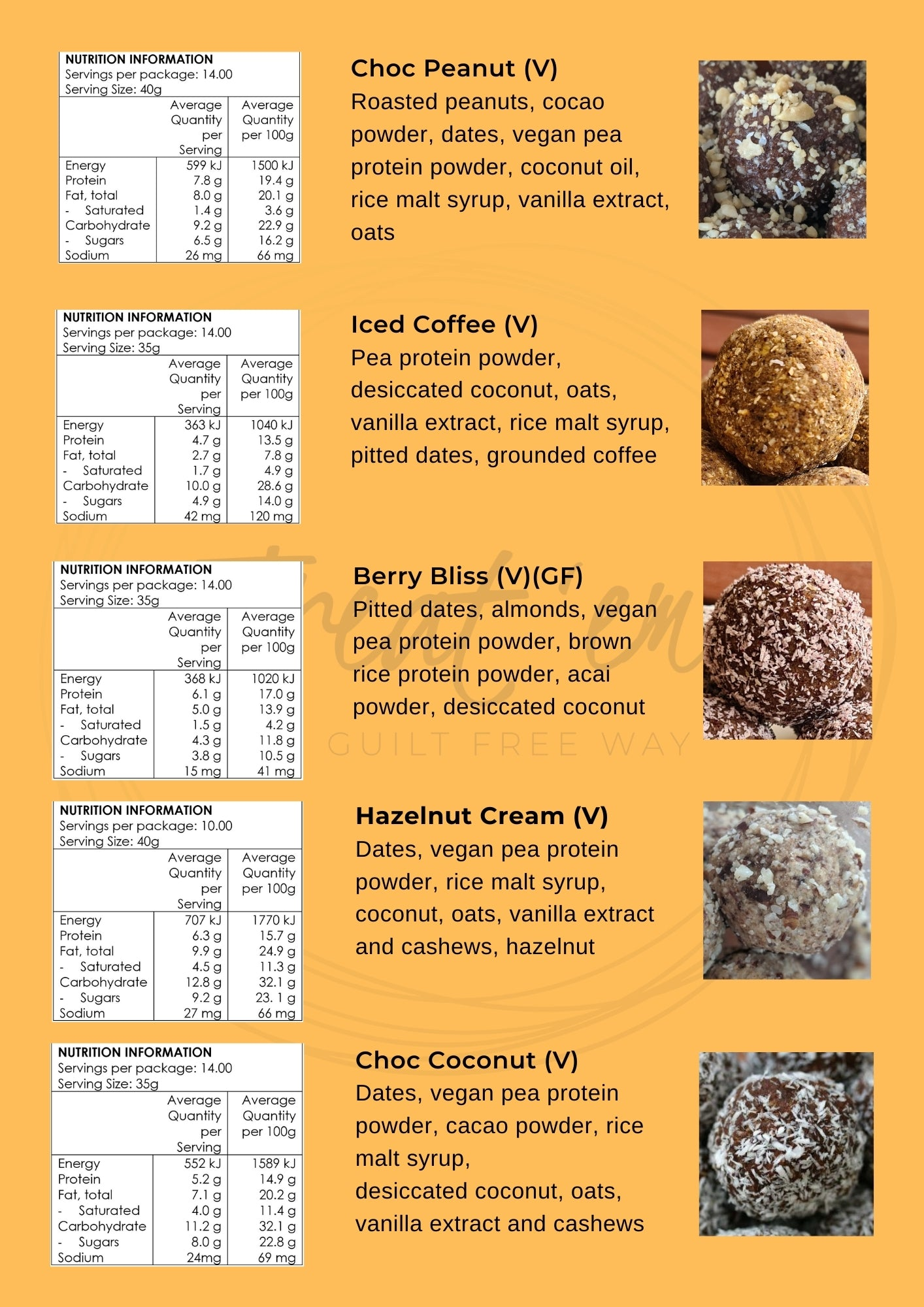 protein ball nutrition table