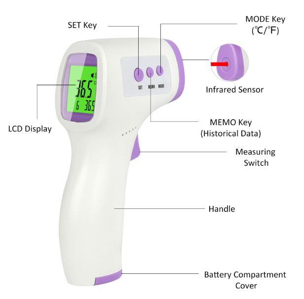 Non-contact Digital Infrared Forehead Thermometer Temperature Measurement for Kids Adults Professional Body Fever Thermometer