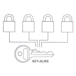 4 x Padlocks Stainless Steel 30mm, Keyed Alike, New wide Pack of 4 padlocks