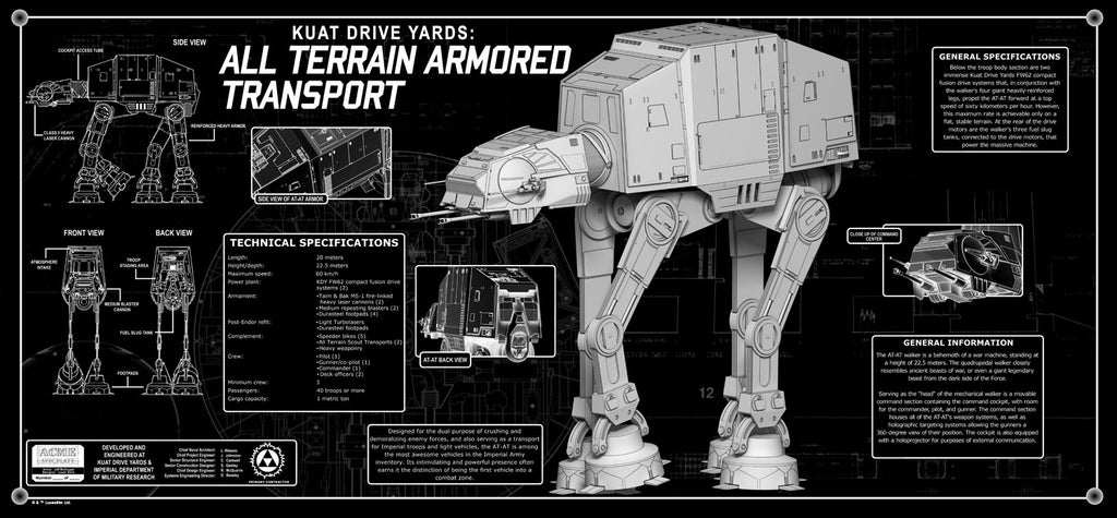 Star Wars Empire Strikes Back AT-AT SpecPlate