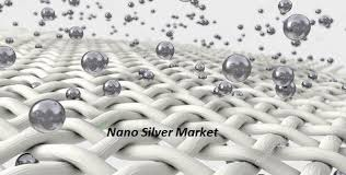 Nanosilver particles in medical applications: synthesis, performance, and toxicity