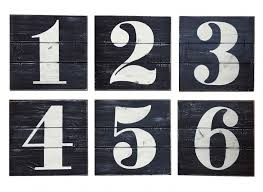 Numerology: The Wonderful World of Numbers