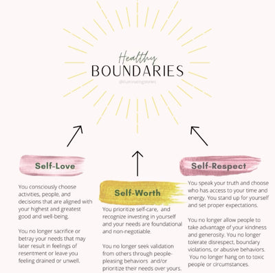 3 Must-Haves for Setting Healthy Boundaries