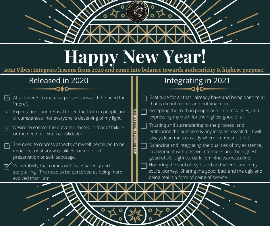 Gold and White Happy New Year graphic with text capturing lessons learned from 2020 and how those lessons will be integrated in 2021.