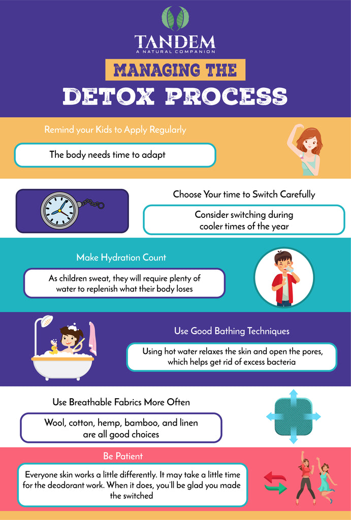 How to detox arm pits infographic