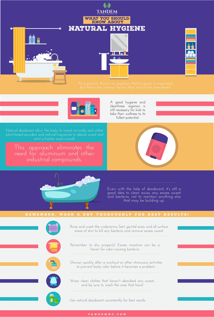 Kids Natural Hygiene Process- Infographic
