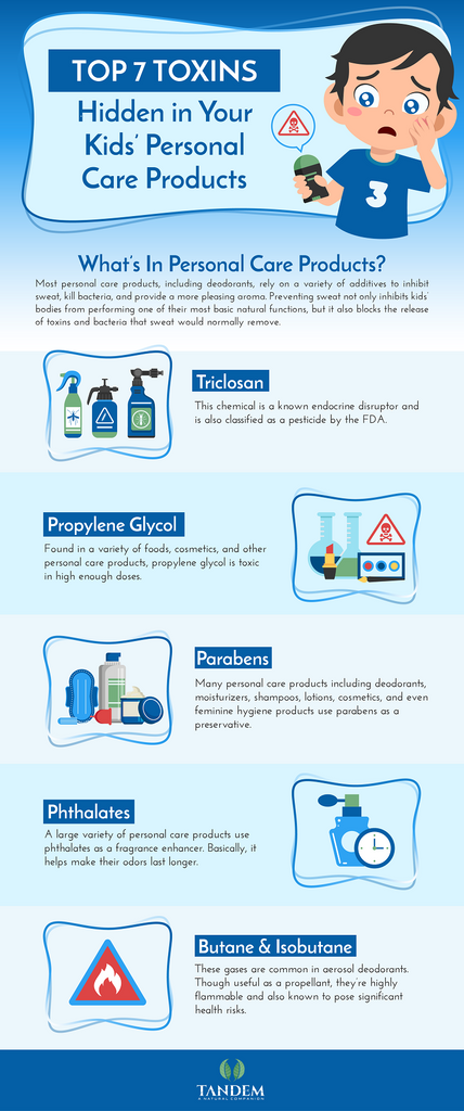 The top 7 toxins hidden in antiperspirant infographic