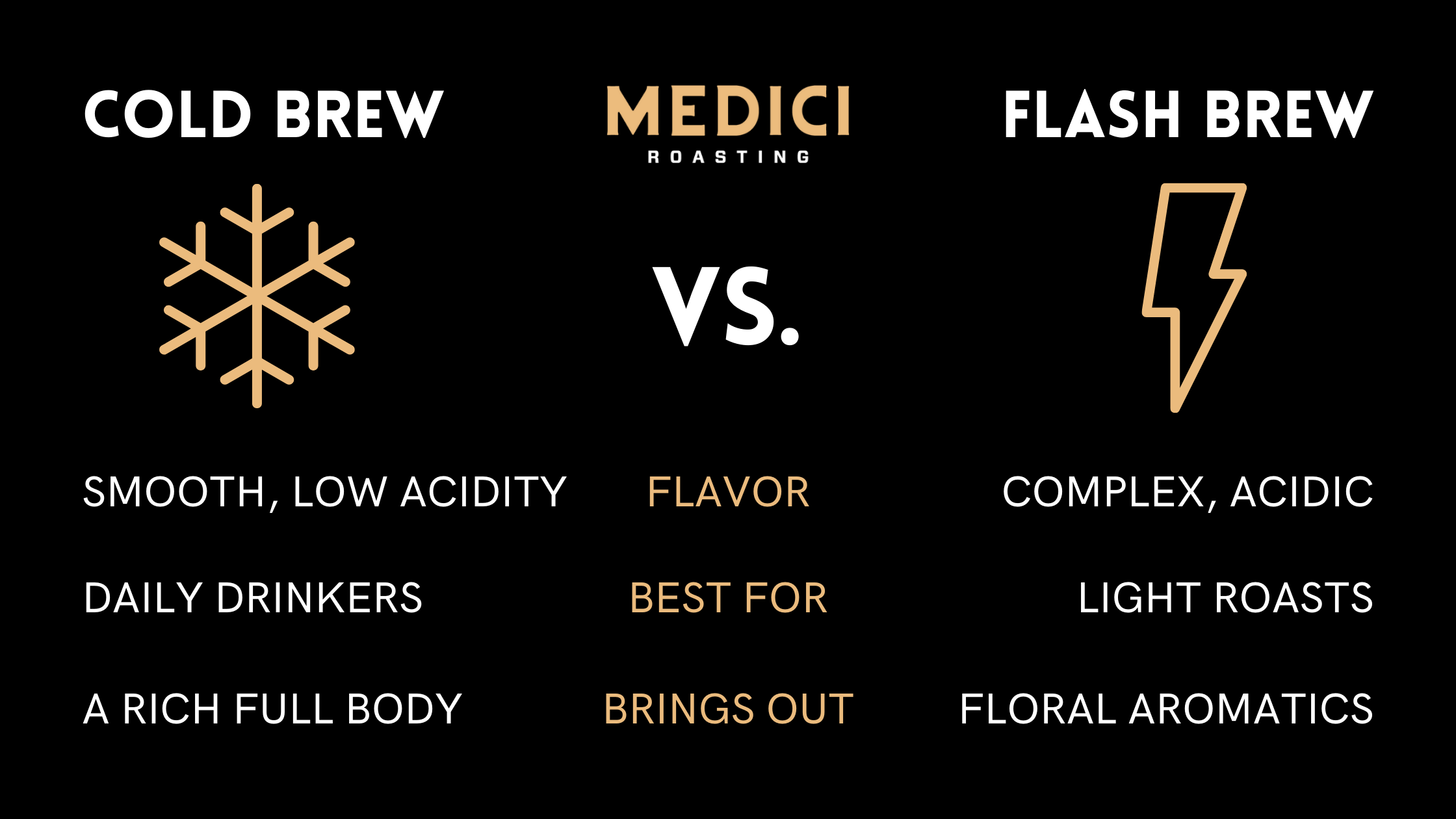 Difference between cold brew and flash brew