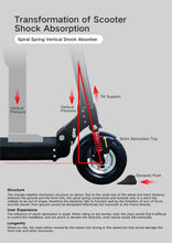 Load image into Gallery viewer, MotoTec 853 Pro 36v 7.5ah 350w Lithium Electric Scooter-Ride and Go Electrics