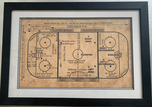 Ice Hockey Frame