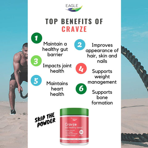 The Benefits of Cravze Collagen Protein Candy by Eagle Supplements