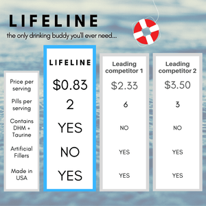 Lifeline - The Party Support with DHM, Milk Thistle, ALA, Vitamin B and More