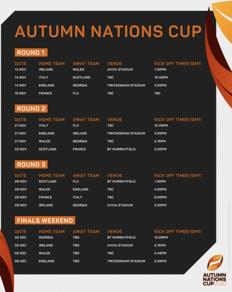 Rugby World Autumn Nations Cup