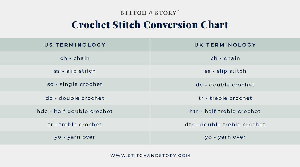 UK to US crochet stitches conversion table