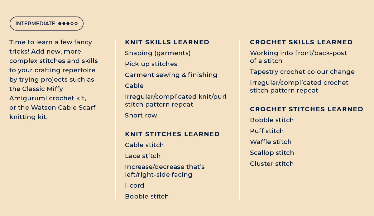Knitting and crochet skills learned in our Intermediate kits