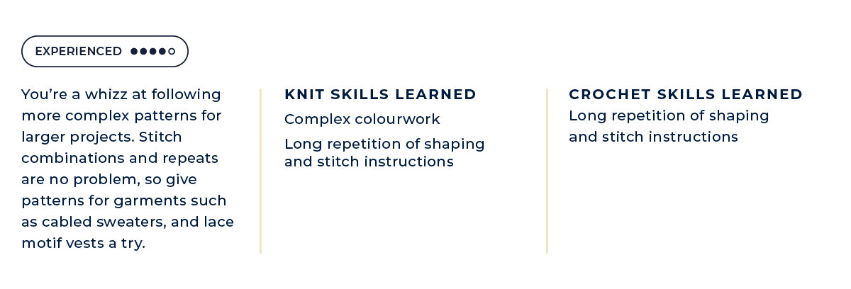 Knitting and crochet skills you'll learn in our Experienced kits