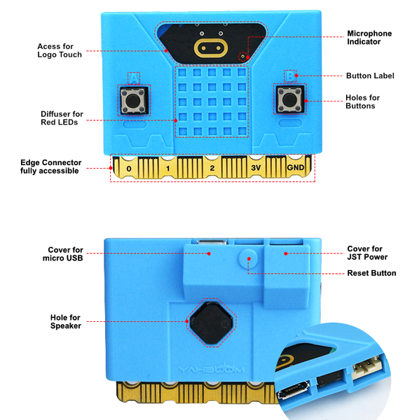 Silicone Case for BBC Micro:Bit v2 (Case for Microbit 2)