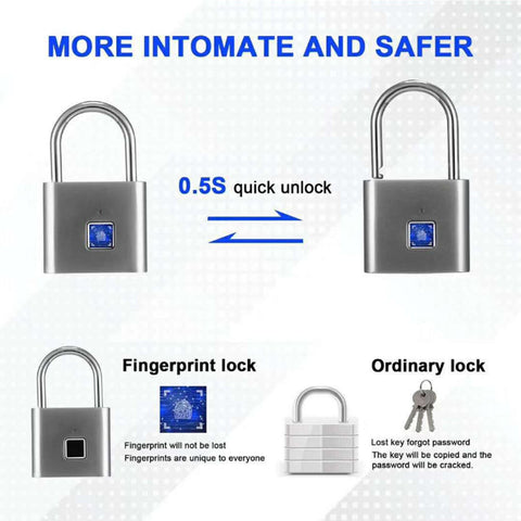 Image of fingerprint smart padlock