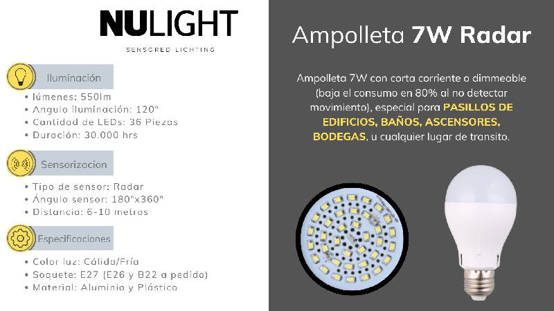 Ampolleta Led 7w con sensor movimiento
