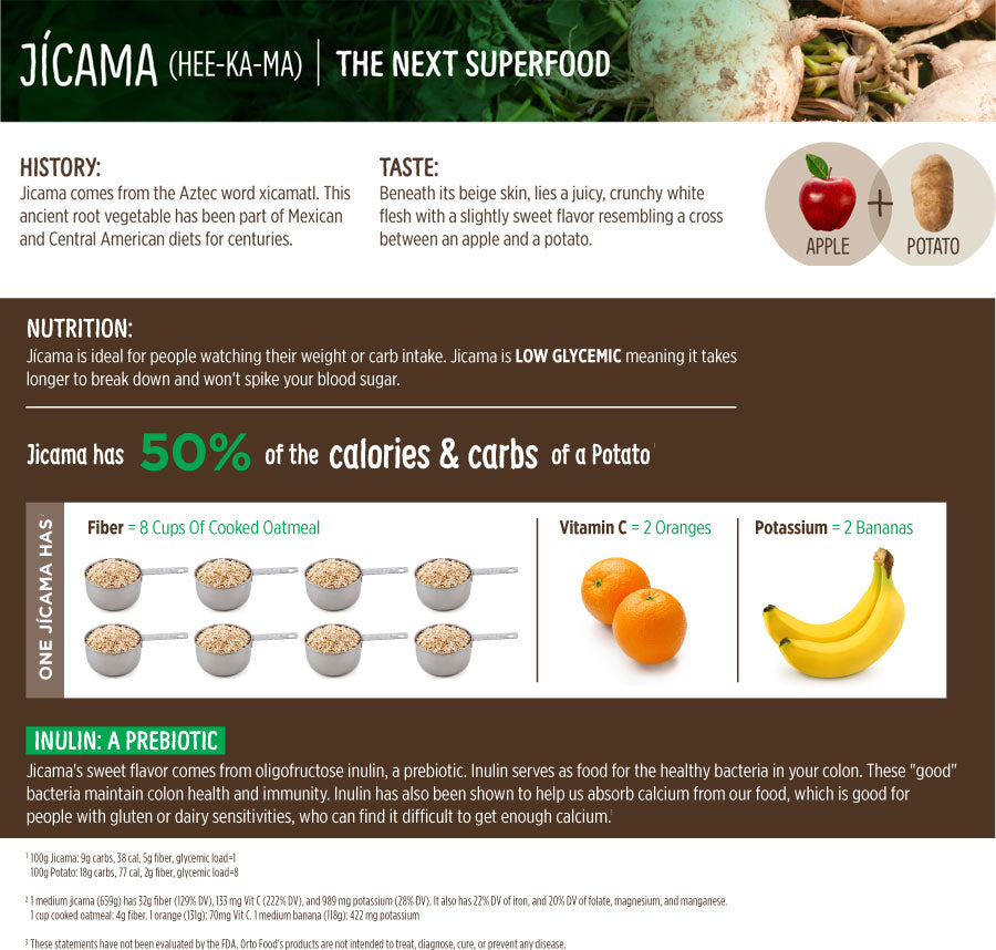 Jicama is a high fiber vegetable, Jicama is low carb vegetable, Jicama is low calorie snack, jicama is high vitamin c vegetable, jicama inulin