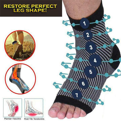 Compression Foot Sleeve