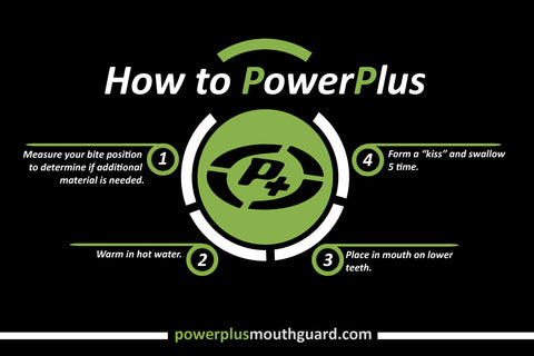 PowerPlus Mouthguard - Safety Performance Technology