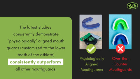 Physiologically Aligned Mouthguards VS Over-the-Counter Mouthguards