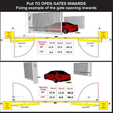 best automatic electric gate opener for driveway