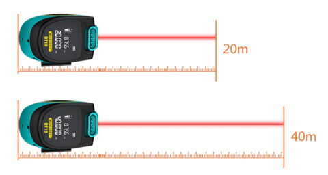 Best Laser Tape Distance Measure Tool