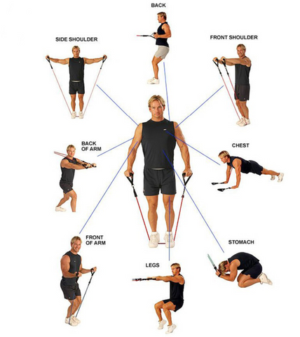 Workout Exercise Resistance Bands For Arms/Legs